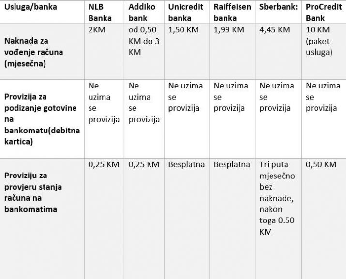 tabela-banka